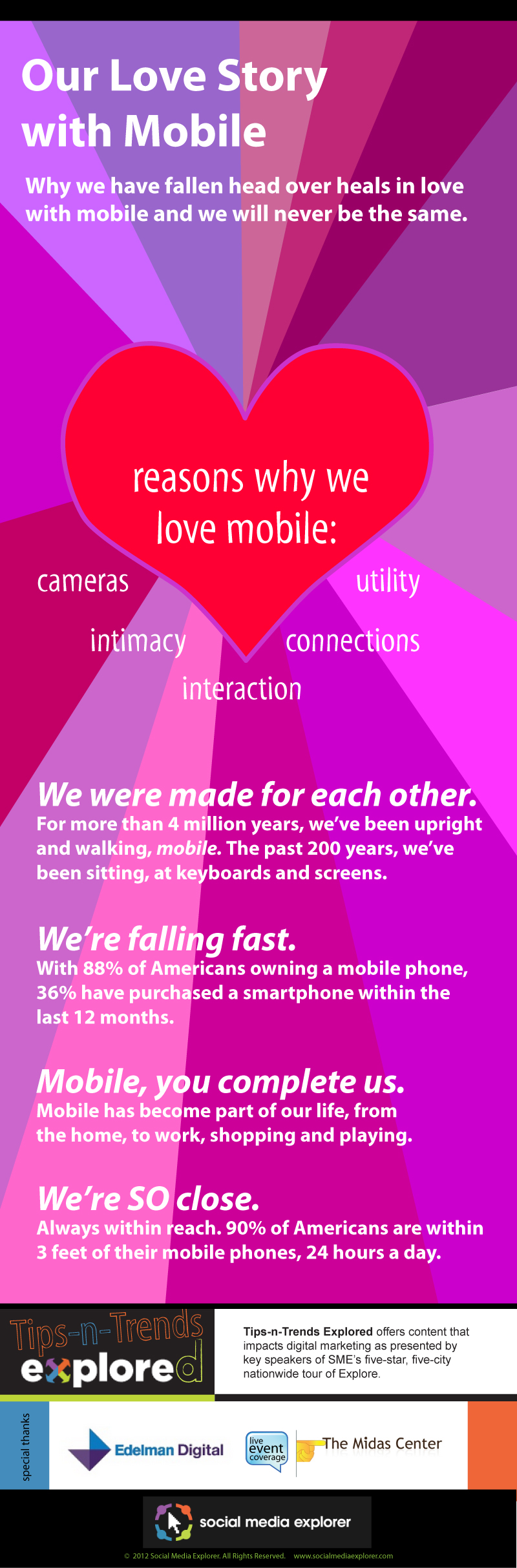 our love of mobile