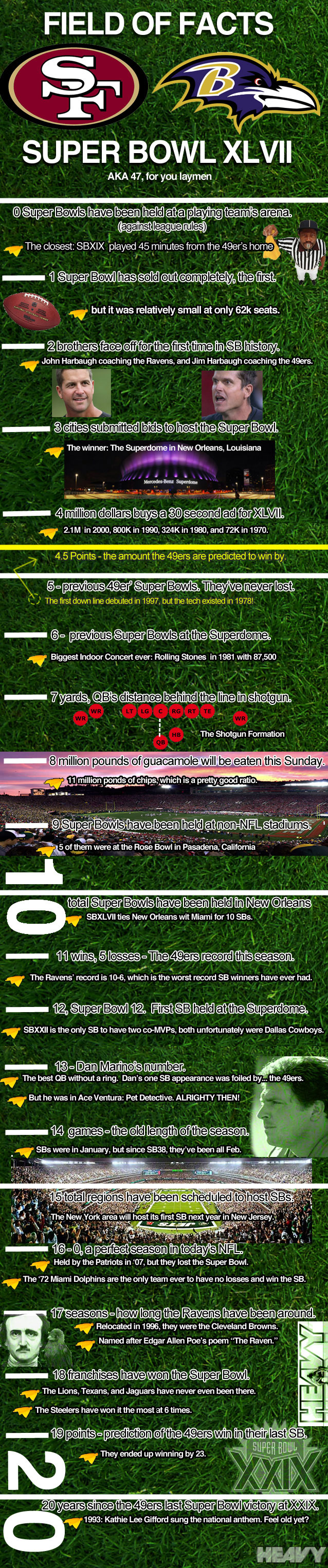 Superbowl 47 and super bowl trivia facts