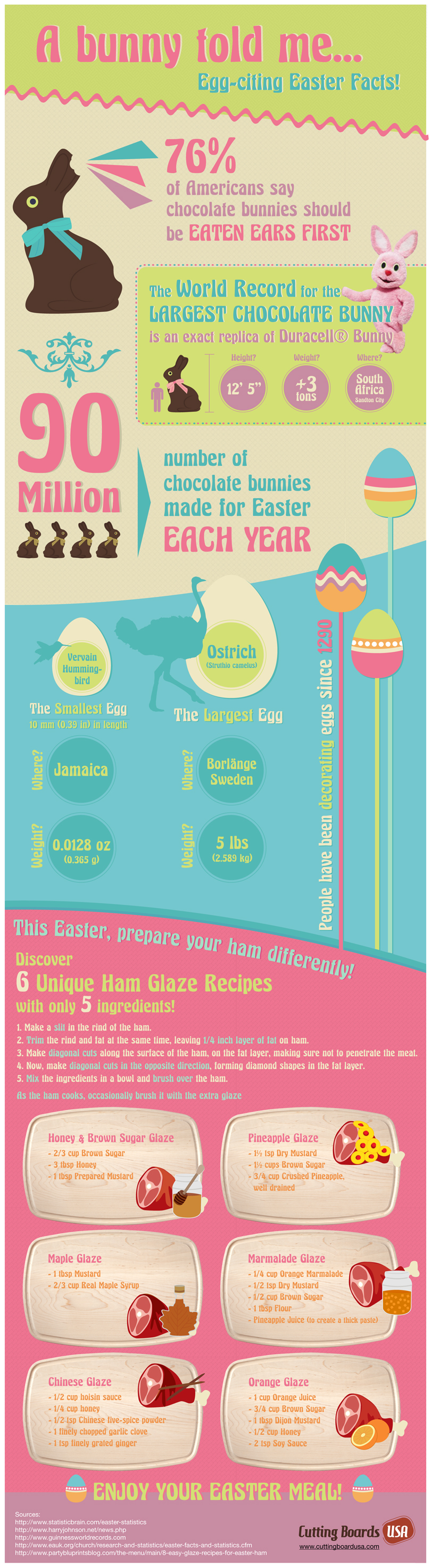 Fun easter facts tasty ham glaze recipes infographic for Easter egg fun facts
