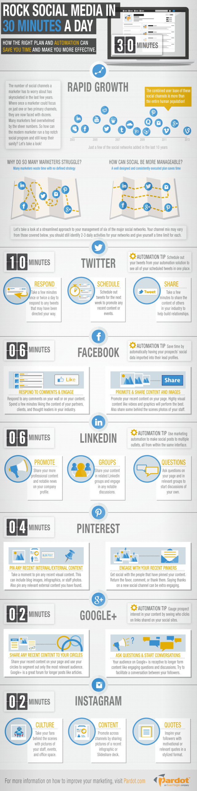 how to use social media just 30 minutes a day