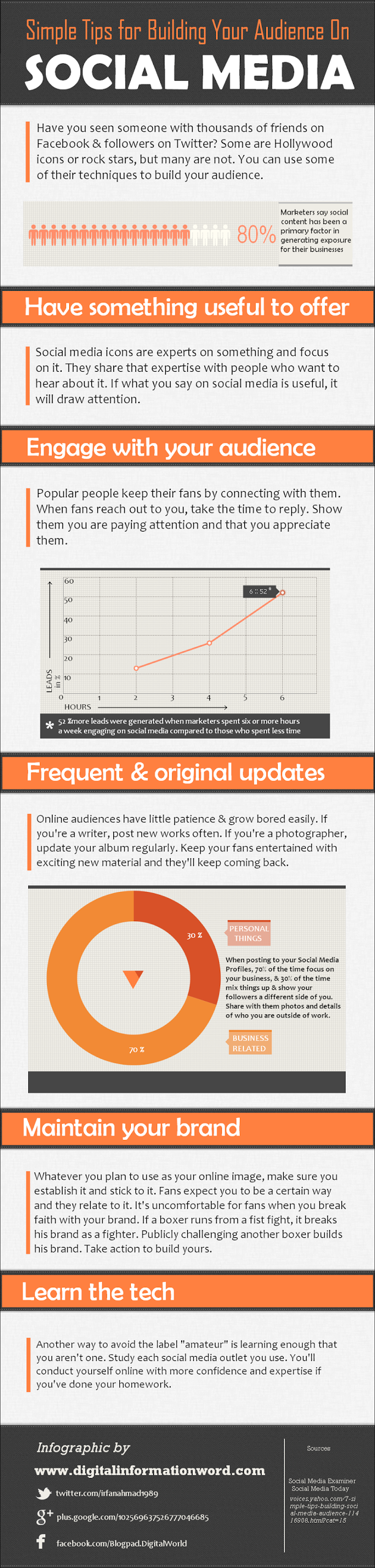 simple tips for building your audience on social media infographic