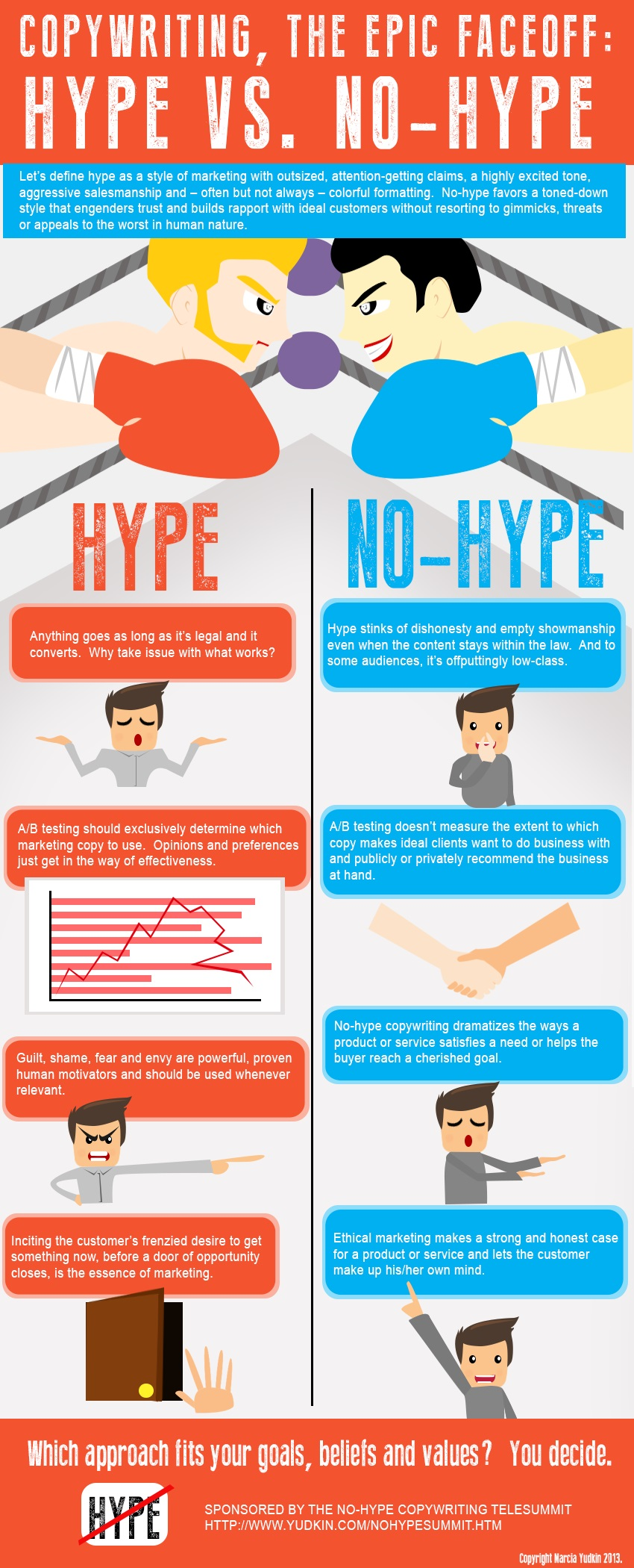 copywriting - hype or no hype infographic