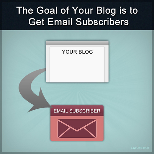 the goal of your blog is subscribers