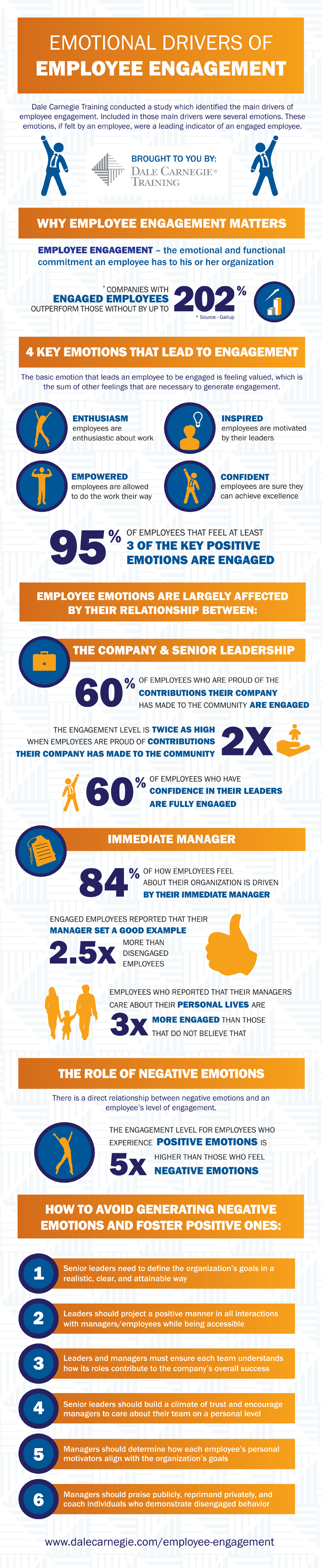 How to Engage Employees by Fostering Positive Emotions Infographics