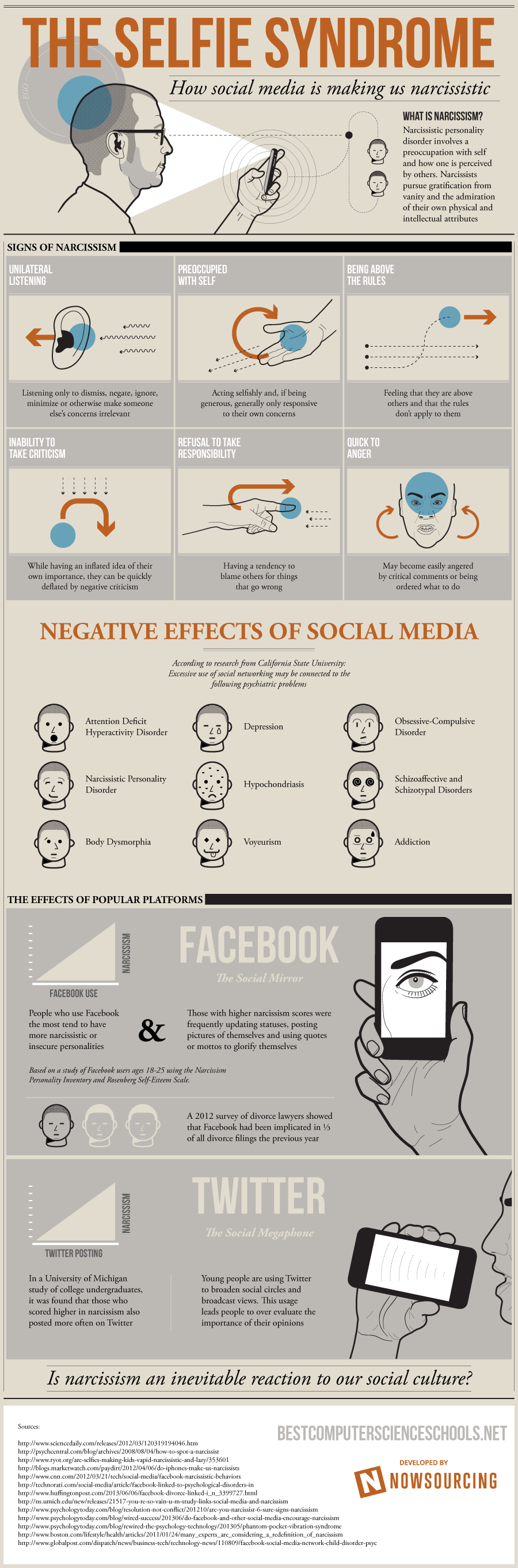 The Selfie Syndrome: How Social Media Is Making Us Narcissistic  infographic