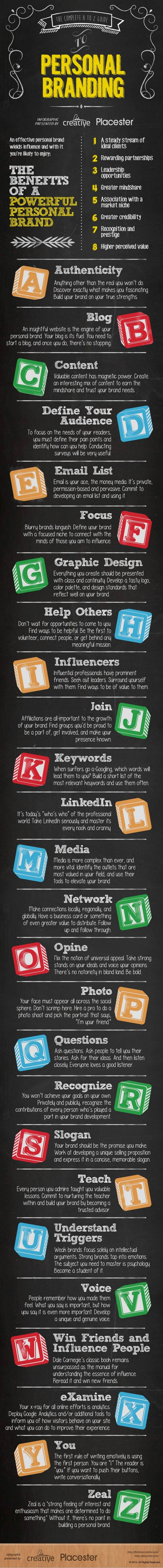 personal branding tips infographic