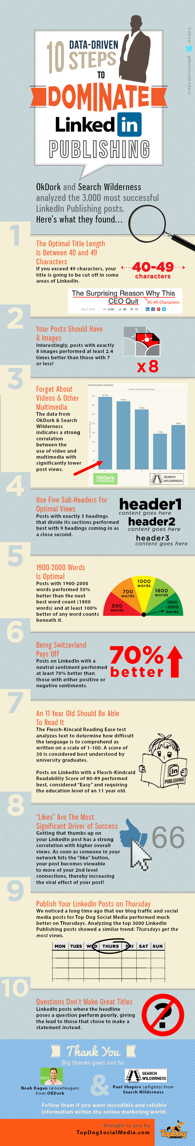 tips for writing great linkedin posts, linkedin  infographic