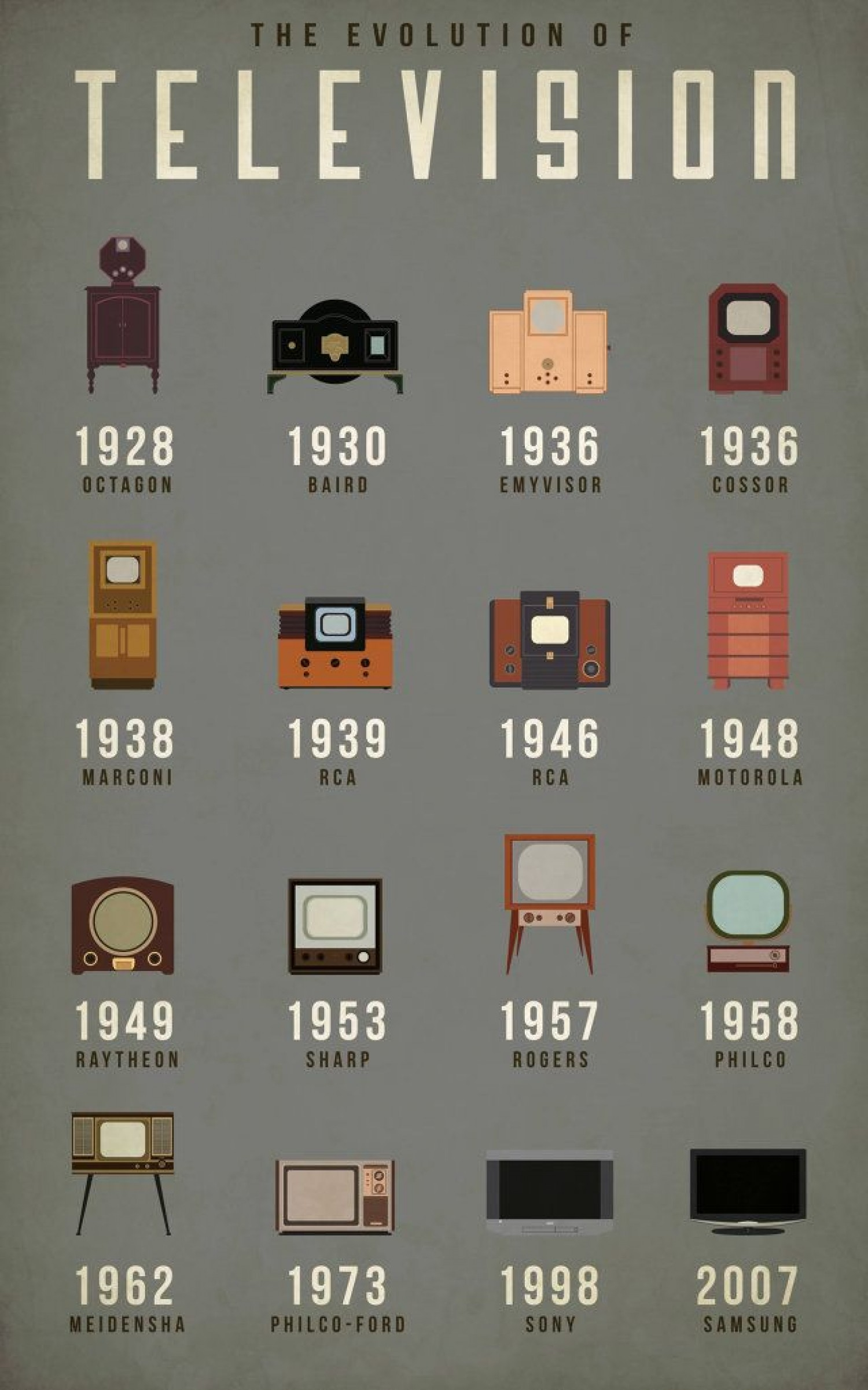 how the television has evolved infographic