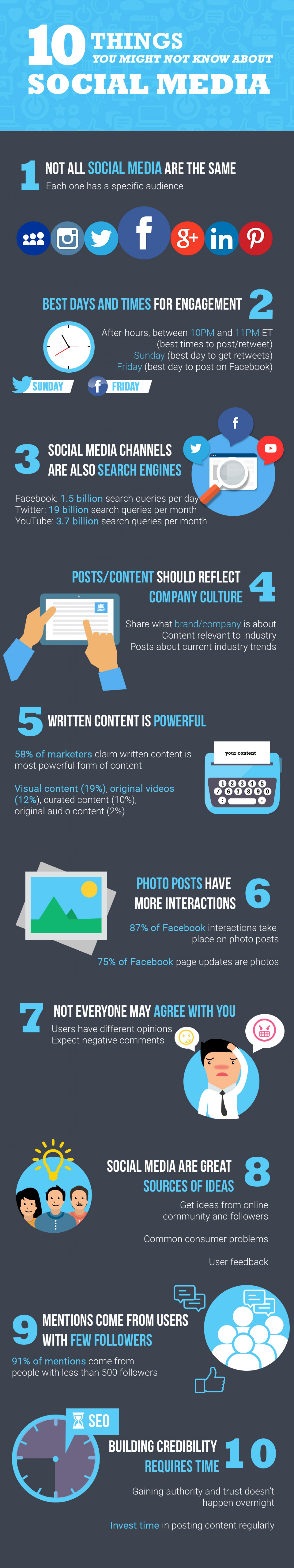 10 Things You Might Not Know About Social Media - infographic