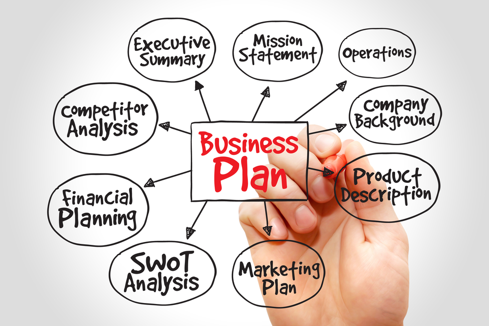 create a business plan