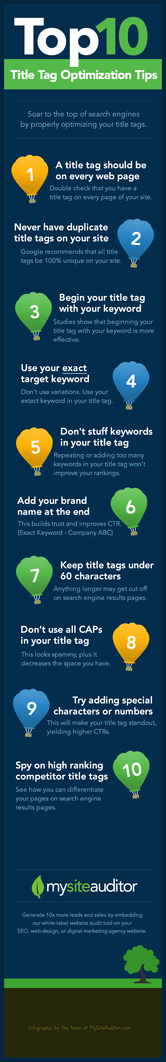 title tag rules infographic