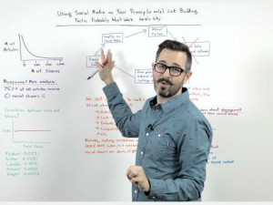 moz, rand fishkin on social shares
