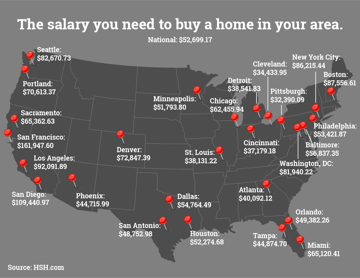 How Much You Need To Make To Own A Home In Cities In US - House pricing in us map