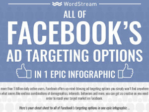 facebook-ad-targeting-options-infographic-wordstreamHEADER