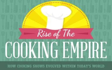 rise-of-the-cooking-empire-infographicFHEADER