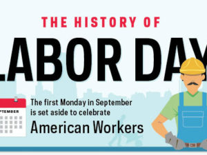 The History Of Labor Day Infographic